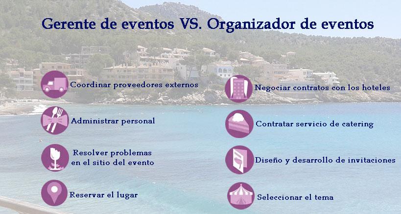 Gerente de eventos vs Organizador